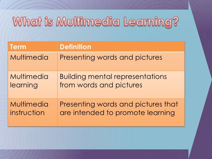 mayers cognitive theory of multimedia learning Richard e mayer department of psychology university of california santa barbara, ca 93106-9660 three assumptions of a cognitive theory of multimedia learning.