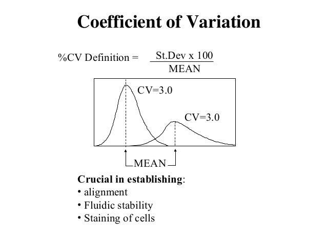 citometr u00eda de flujo  1