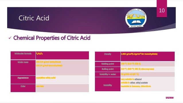 Citric Acid Monohydrate Chemical Properties