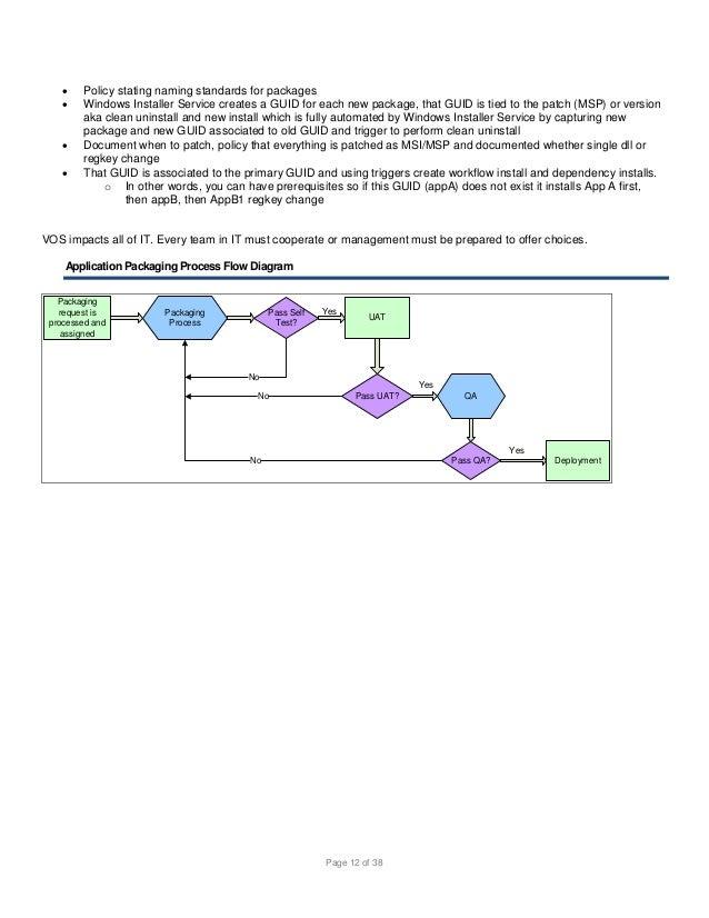 how to run a uat process