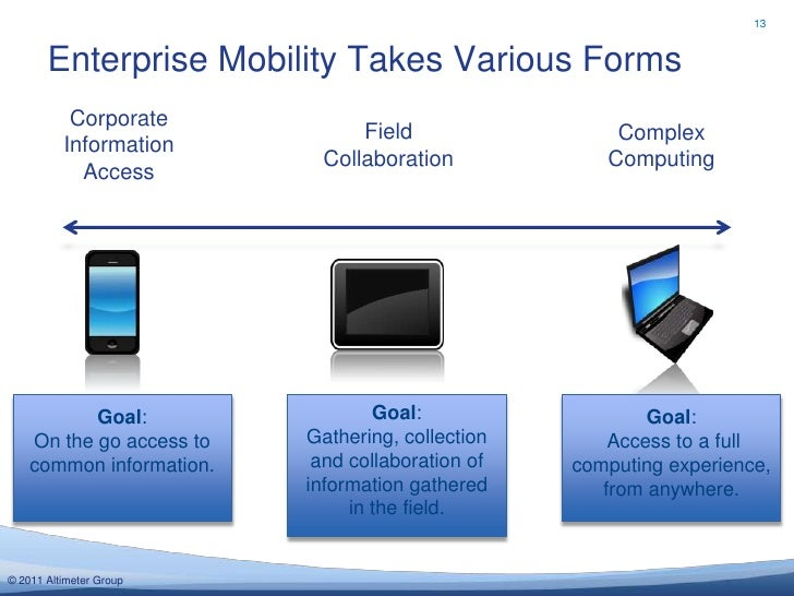 13       Enterprise Mobility Takes Various Forms           Corporate                                Field                 ...