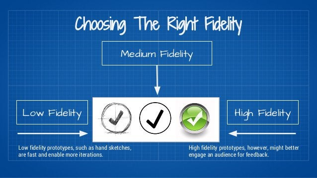 Choosing The Right Fidelity  Medium Fidelity  Low Fidelity High Fidelity  Low fidelity prototypes, such as hand sketches, ...