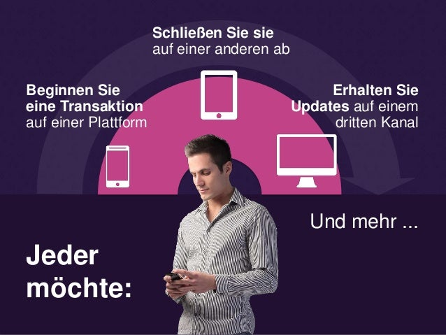 Beginnen Sie eine Transaktion auf einer Plattform Schließen Sie sie auf einer anderen ab Erhalten Sie Updates auf einem dr...