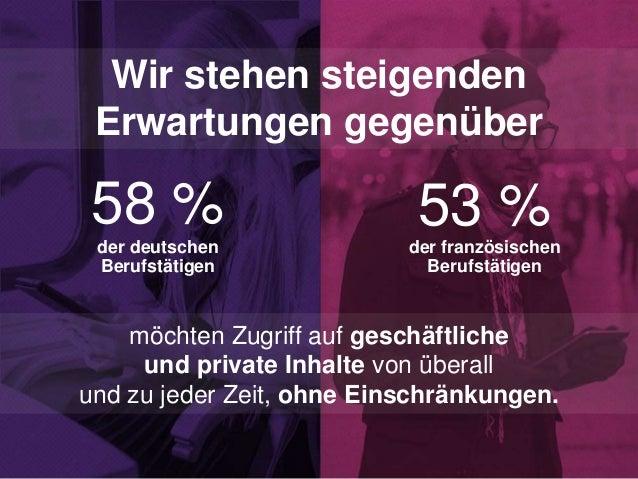 58 % 53 %der deutschen Berufstätigen der französischen Berufstätigen möchten Zugriff auf geschäftliche und private Inhalte...