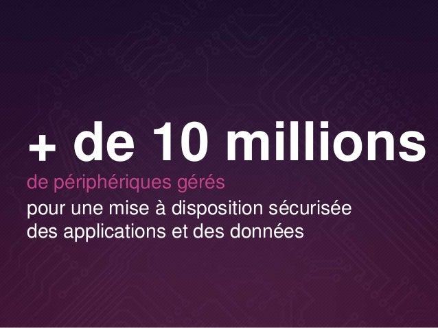 pour une mise à disposition sécurisée des applications et des données + de 10 millions de périphériques gérés