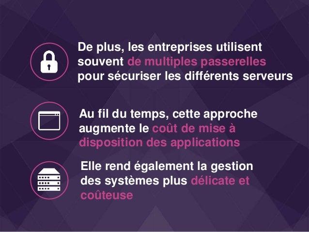 De plus, les entreprises utilisent souvent de multiples passerelles pour sécuriser les différents serveurs Au fil du temps...