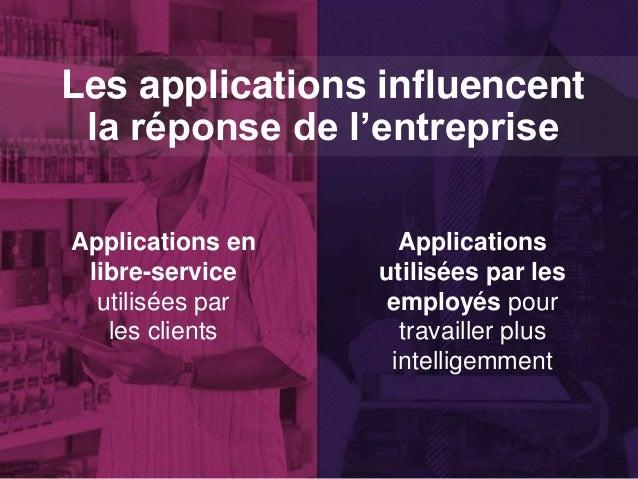 Les applications influencent la réponse de l'entreprise Applications en libre-service utilisées par les clients Applicatio...