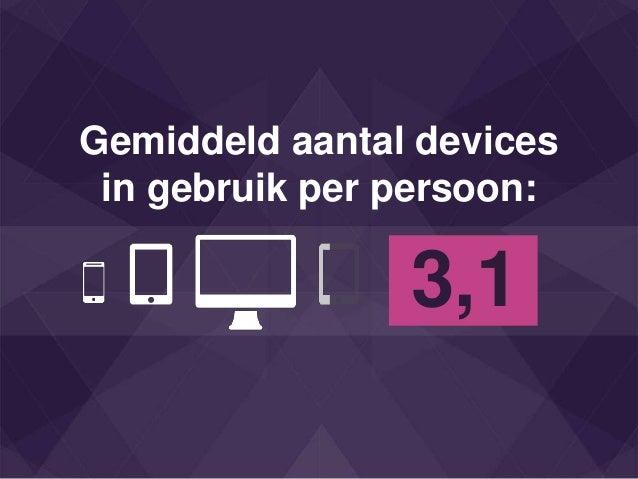 Gemiddeld aantal devices in gebruik per persoon: 3,1