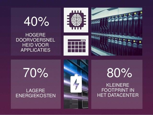 40% HOGERE DOORVOERSNEL HEID VOOR APPLICATIES 80% KLEINERE FOOTPRINT IN HET DATACENTER 70% LAGERE ENERGIEKOSTEN
