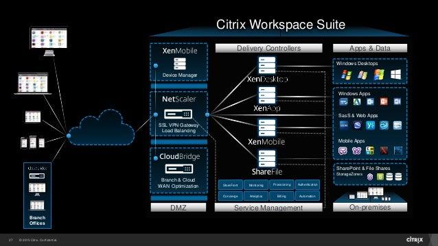 Citrix Workspace Mobile App