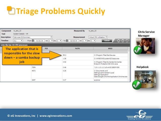 Citrix XenDesktop 7 Performance Monitoring Best Practices