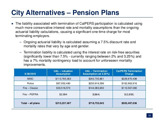 an analysis of pension plan Chamber of commerce president and ceo allan o'dette urges the ontario government to release the results of its analysis of the new ontario retirement pension plan as soon as possible.