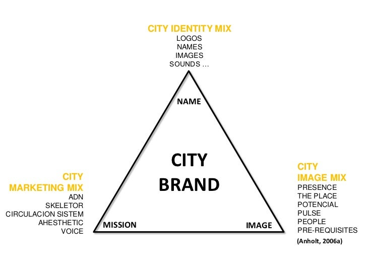 City Brands Management