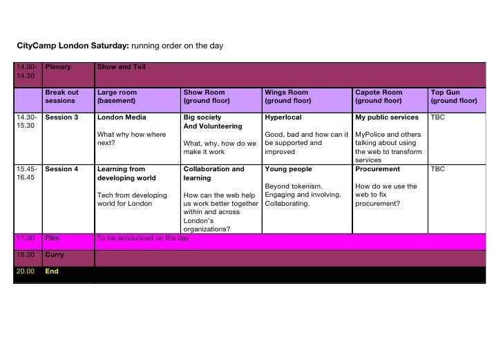 CityCamp London Saturday: running order on the day  14.00-   Plenary     Show and Tell 14.30           Break out   Large r...