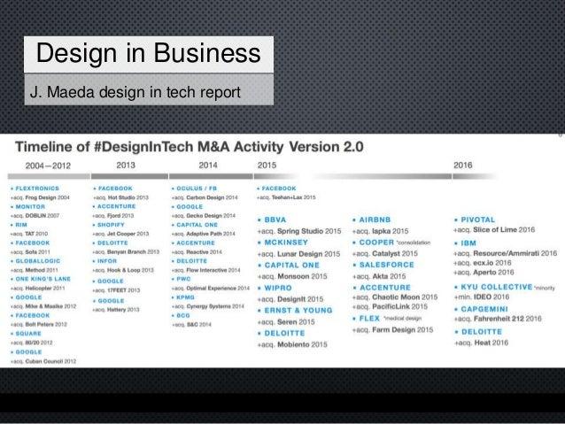 Is good business Good design