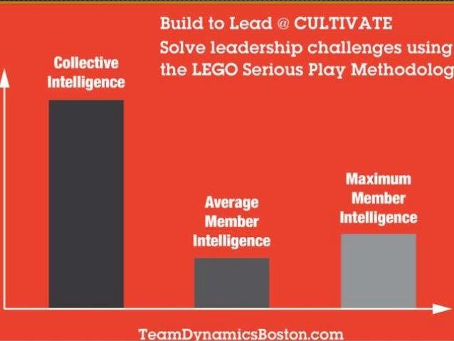 Twitter @Legoviews eMail: Pat.Bertini@gmail.com And contact details  Questions? P. Bertini © B4Bricks.org