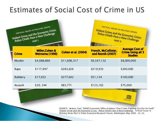 Violence Prevention Impact - High Point Model Slide 2