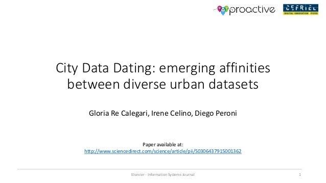 Dating sites dataset