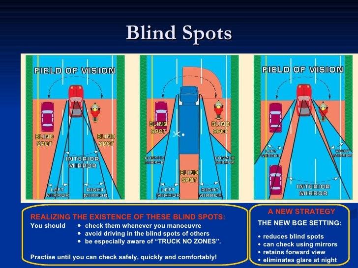 Driving Car Blind Spots