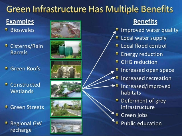 How Do We Measure The Benefits Of Green Infrastructure