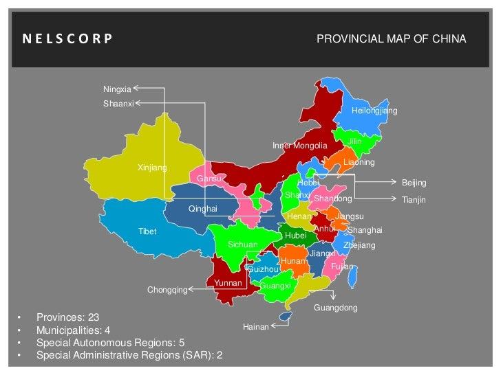 City Level Classification P R China