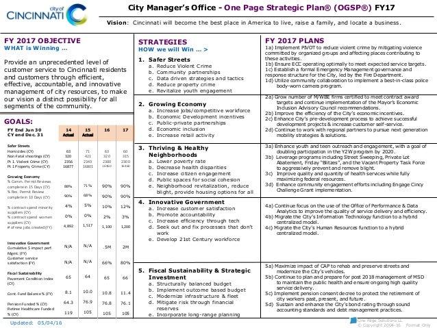 service department business plan