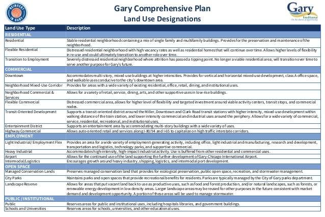 City of Gary Comprehensive Plan Exhibit_Maps_Land Use Designation Slide 2