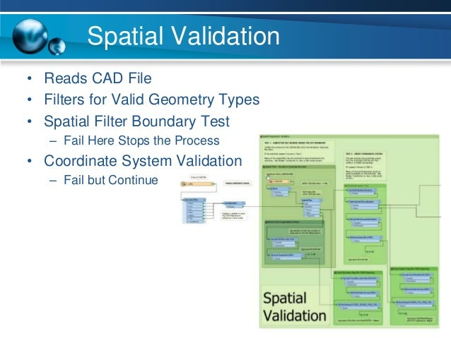 Using FME to Validate CAD File Submittals for Utilities