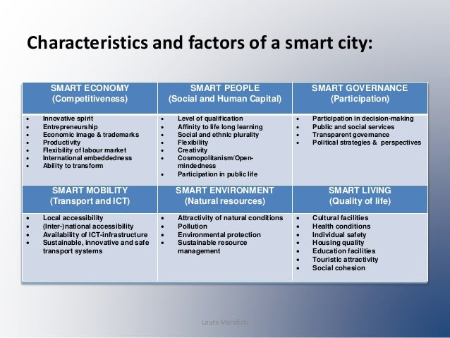 My vision of the city of the future for 6 characteristics of bureaucracy