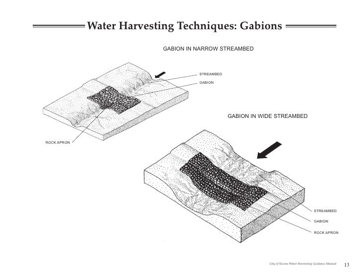 City of Tucson Arizona Rainwater Harvesting Manual