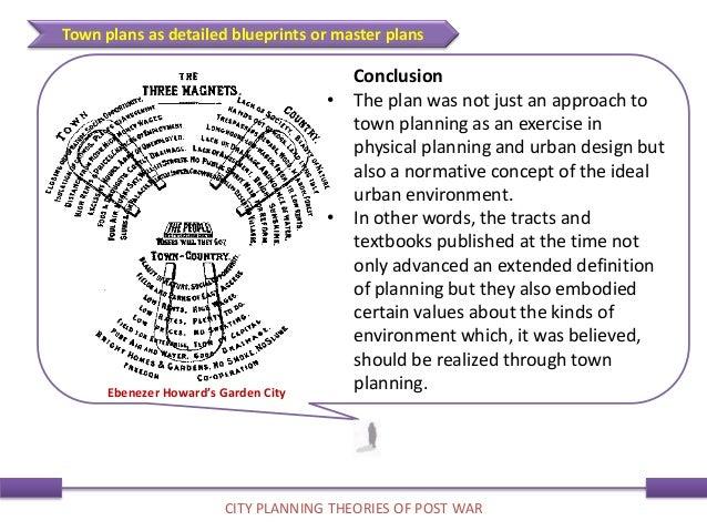 City planning theories post war 11 malvernweather Choice Image