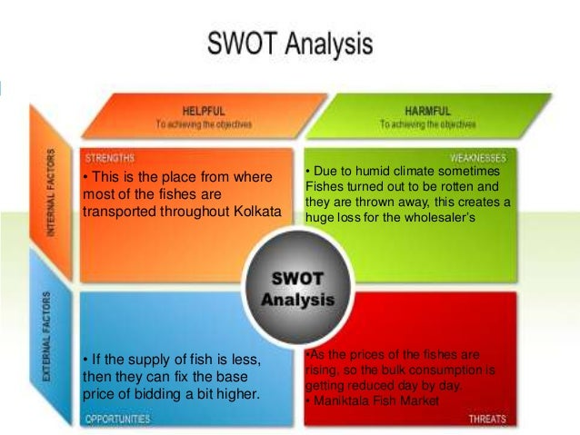 fish and chips swot analysis Successful product market combinations in agri european project fish and chips you can gain insight by making a swot analysis of the region in the context.