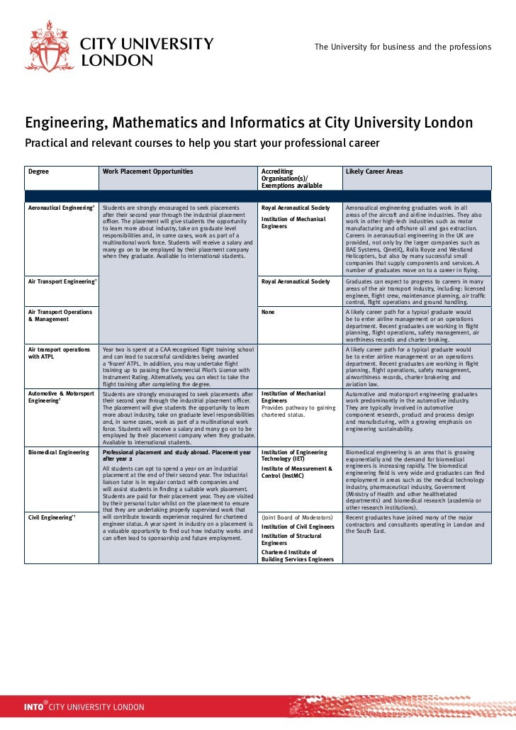 The University for business and the professionsEngineering, Mathematics and Informatics at City University LondonPractical...