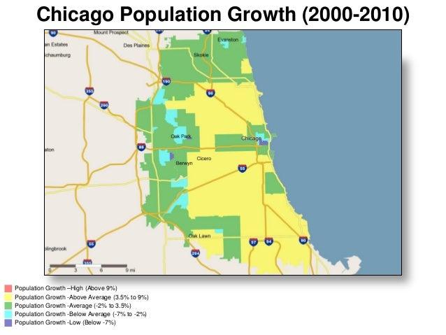 Population Growth -Low (Below -7%) Population Growth -Below Average (-7% to -2%) Population Growth -Average (-2% to 3.5%) ...