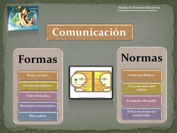 Formas<br />Normas<br />Diseño de Portales Educativos<br />Ciudadanía <br />Digital<br />Redes sociales.<br />Evitar modis...