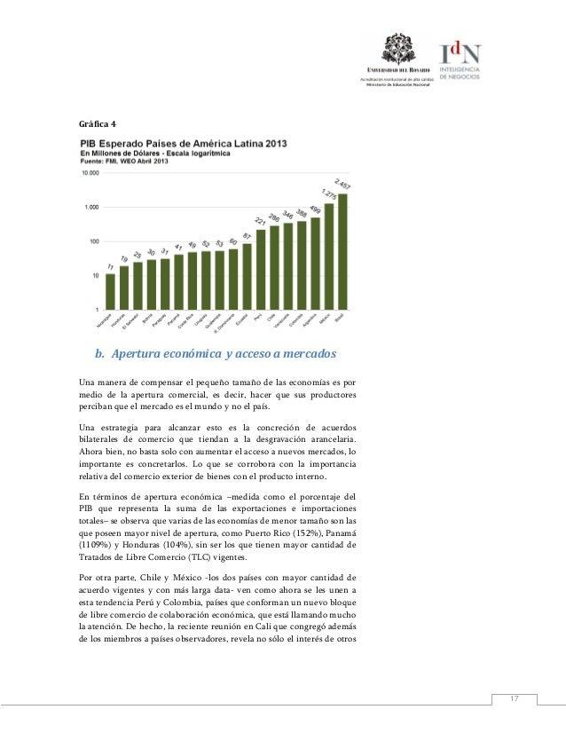 17Gráfica 4b. Apertura económica y acceso a mercadosUna manera de compensar el pequeño tamaño de las economías es pormedio...