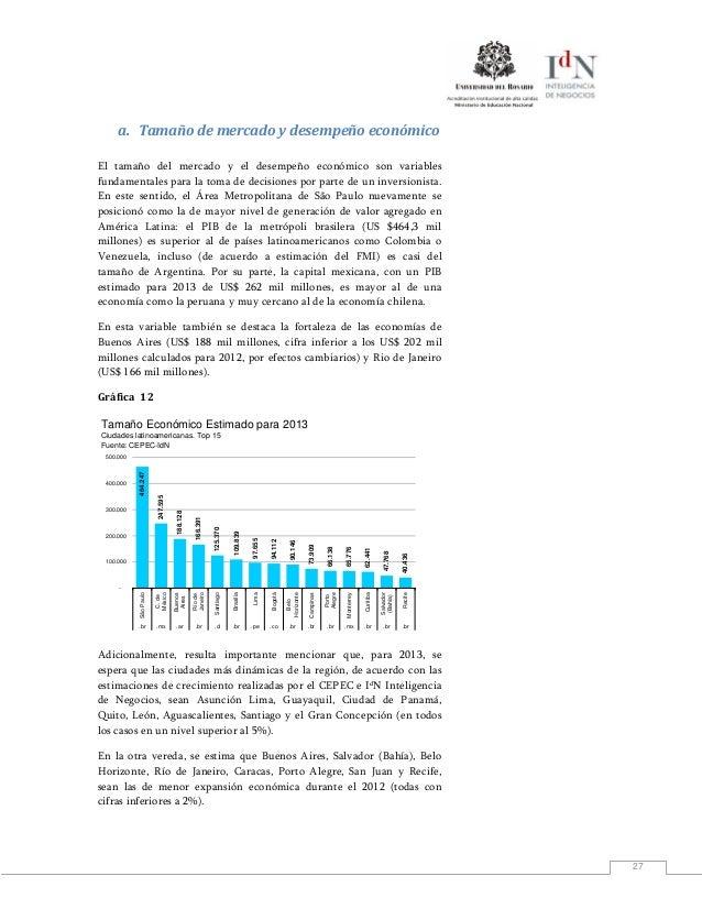 27a. Tamaño de mercado y desempeño económicoEl tamaño del mercado y el desempeño económico son variablesfundamentales para...