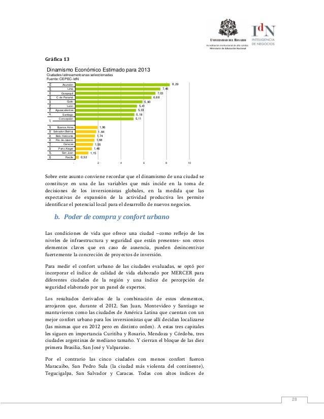 28Gráfica 13Dinamismo Económico Estimado para 2013Ciudades latinoamericanas seleccionadasFuente: CEPEC-IdN7,467,036,685,90...