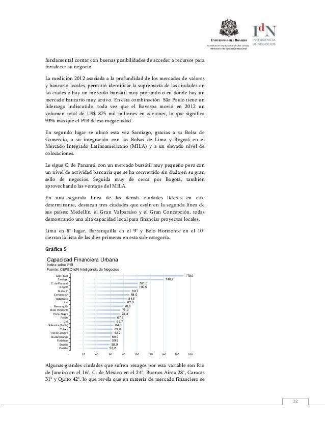 32fundamental contar con buenas posibilidades de acceder a recursos parafortalecer su negocio.La medición 2012 asociada a ...
