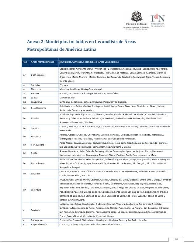 46Anexo 2: Municipios incluidos en los análisis de ÁreasMetropolitanas de América LatinaPaís Áreas Metropolitanas Municipi...