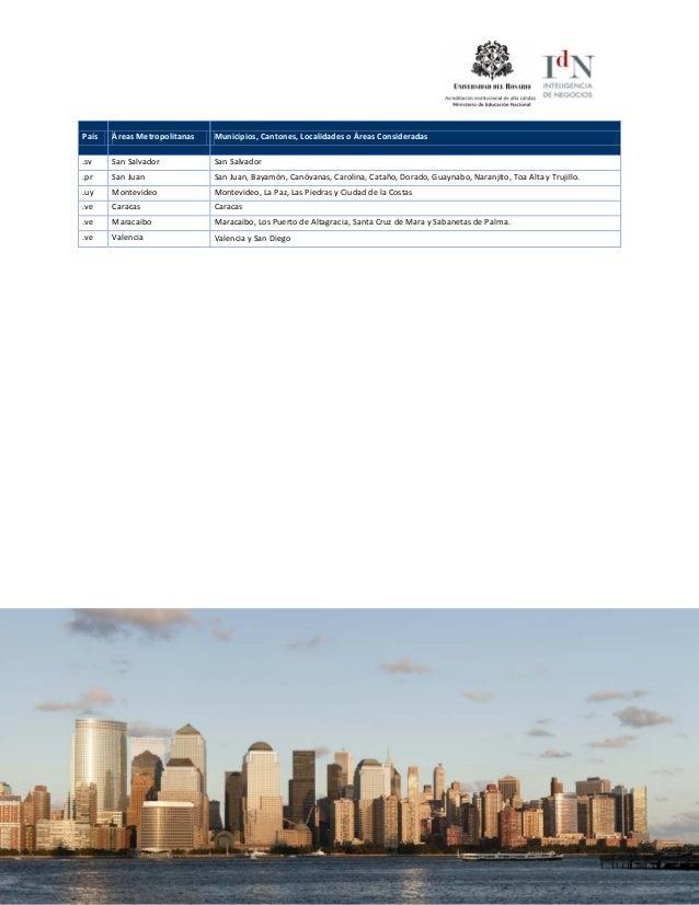 Ciudades latinoamericanas de atracción de inversores