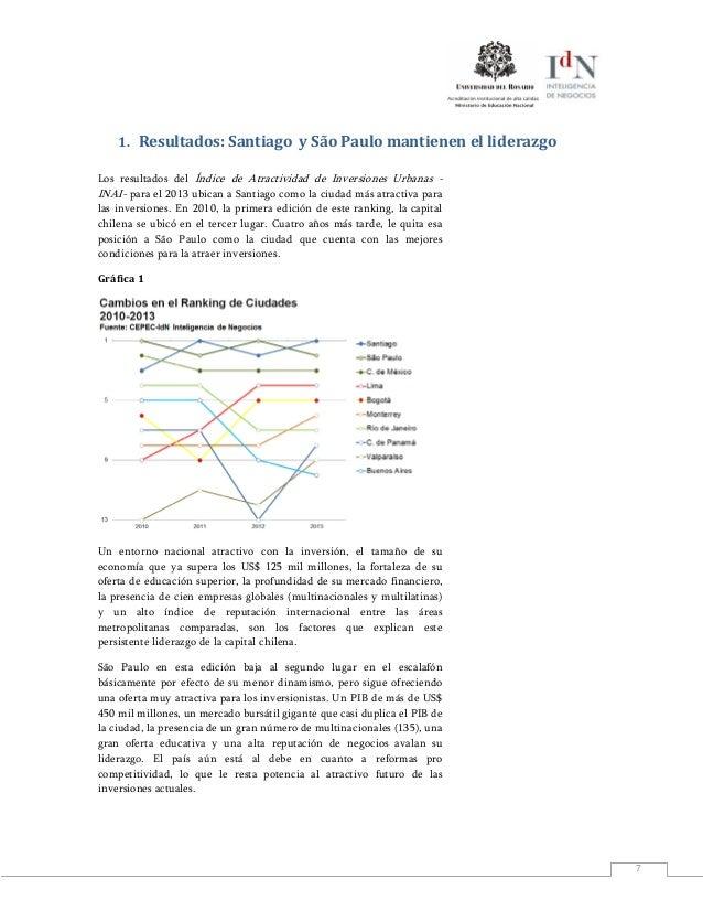 71. Resultados: Santiago y São Paulo mantienen el liderazgoLos resultados del Índice de Atractividad de Inversiones Urbana...