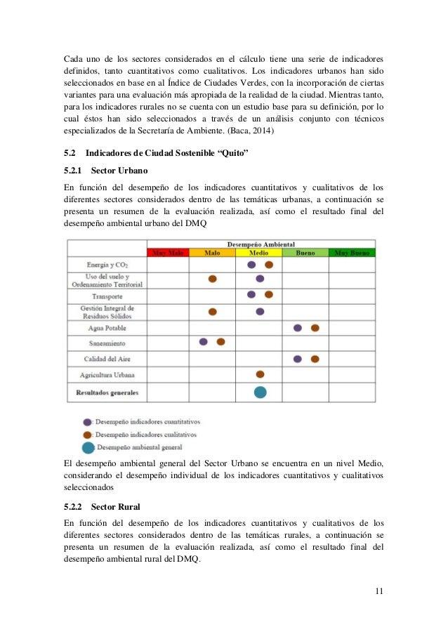 11 Cada uno de los sectores considerados en el cálculo tiene una serie de indicadores definidos, tanto cuantitativos como ...
