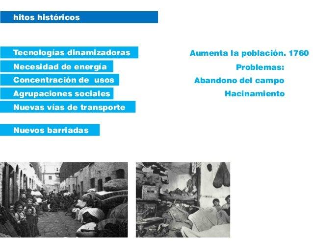 Problemas: hitos históricos Aumenta la población. 1760Tecnologías dinamizadoras Concentración de usos Agrupaciones sociale...