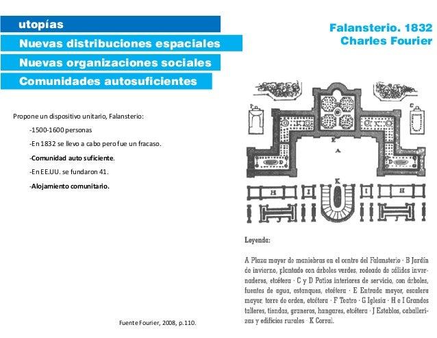 utopías Nuevas distribuciones espaciales Comunidades autosuficientes Nuevas organizaciones sociales Falansterio. 1832 Char...