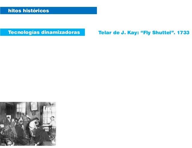 """hitos históricos Telar de J. Kay: """"Fly Shuttel"""". 1733Tecnologías dinamizadoras"""
