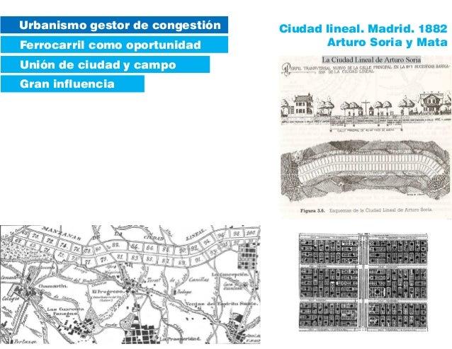 Urbanismo gestor de congestión Ferrocarril como oportunidad Gran influencia Unión de ciudad y campo Ciudad lineal. Madrid....