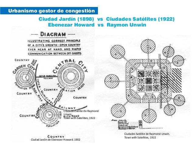 Ciudad Jardín (1898) vs Ciudades Satélites (1922) Ebenezar Howard vs Raymon Unwin Urbanismo gestor de congestión Ciudad Ja...