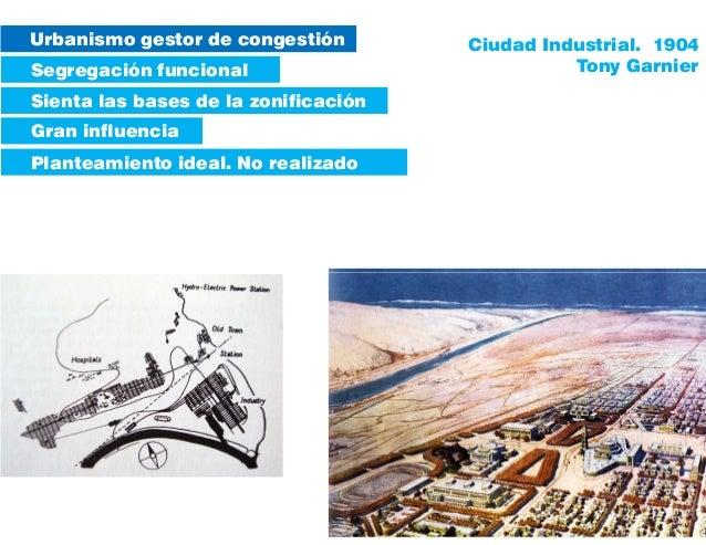 Urbanismo gestor de congestión Segregación funcional Gran influencia Planteamiento ideal. No realizado Sienta las bases de...