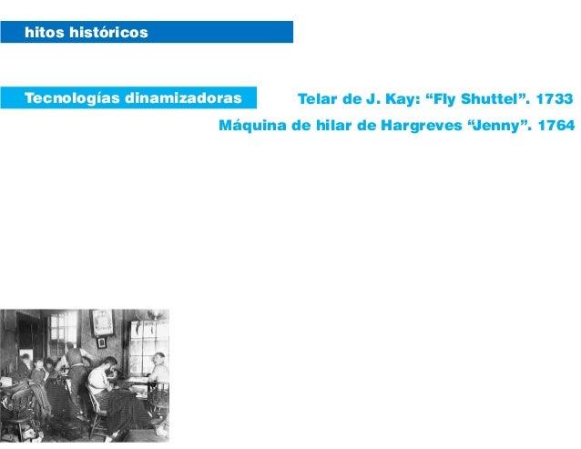 """Máquina de hilar de Hargreves """"Jenny"""". 1764 hitos históricos Telar de J. Kay: """"Fly Shuttel"""". 1733Tecnologías dinamizadoras"""